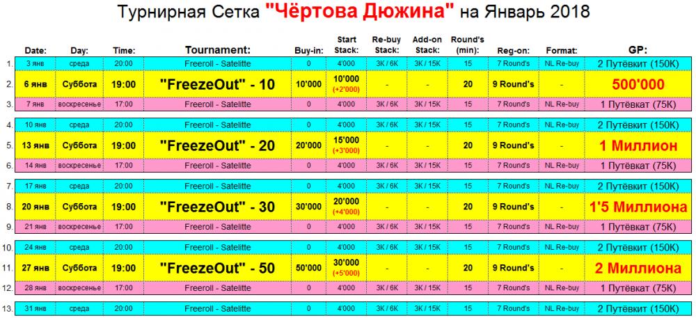 Турнирная Таблица Январь 2018.png